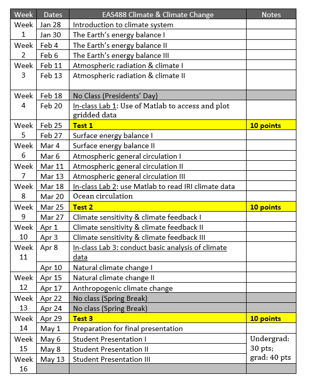 image shows Climate and Climate Change schedule. each week with two lecture dates (Monday and Wednesday) and lecture topics is listed, with any applicable notes.