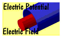 Electrostatic Potential, Electrostatic Field