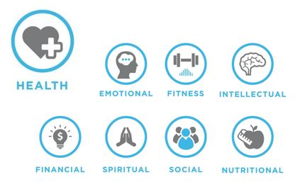 """Icon image for """"Health"""" as part of personal wellness"""