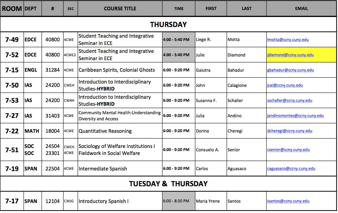 Fall 208 Course Room Thursdays