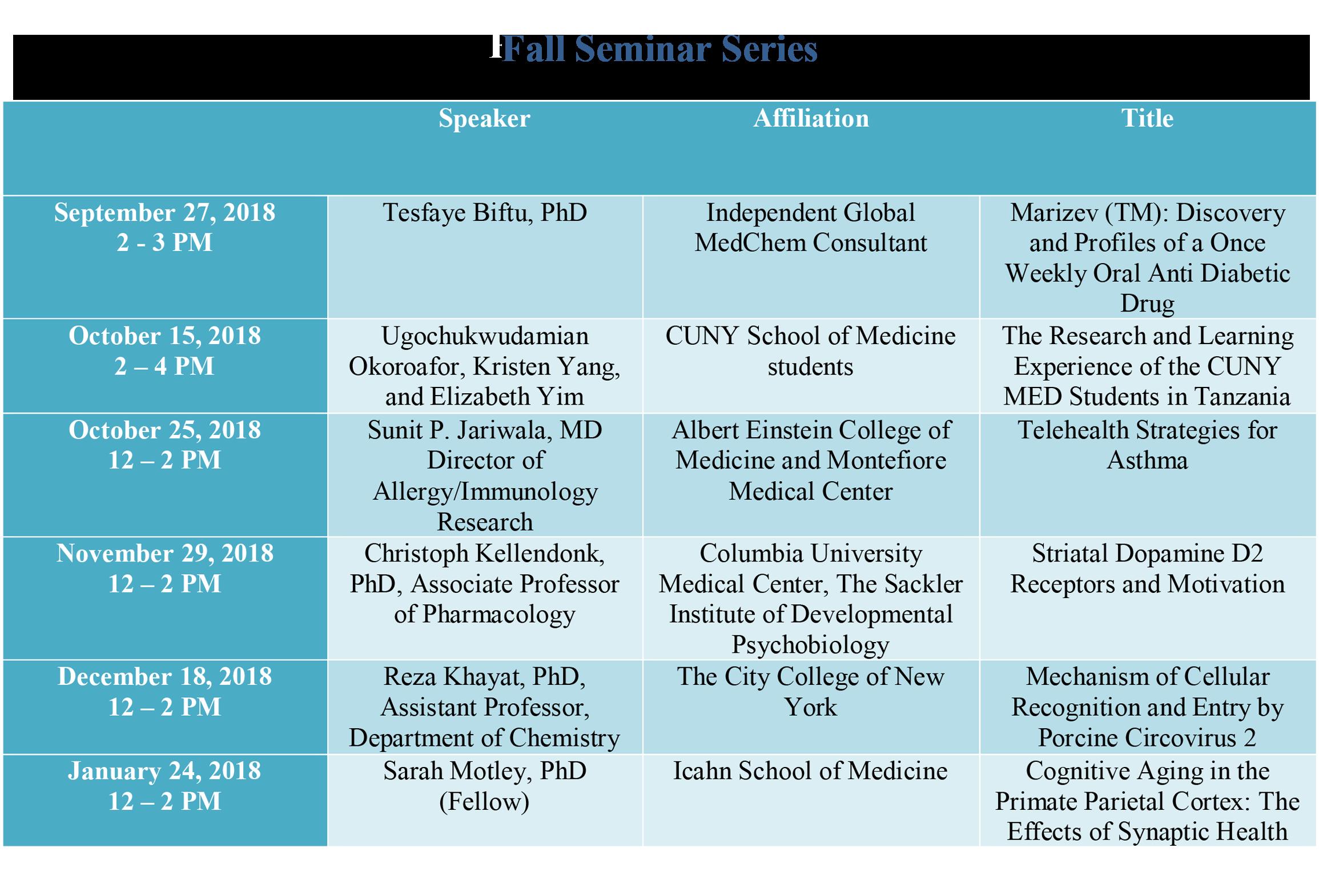 Seminar Fall 2018